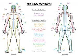Meridians Shiatsu Massage Bellevue Massage Therapy Spa Alexis